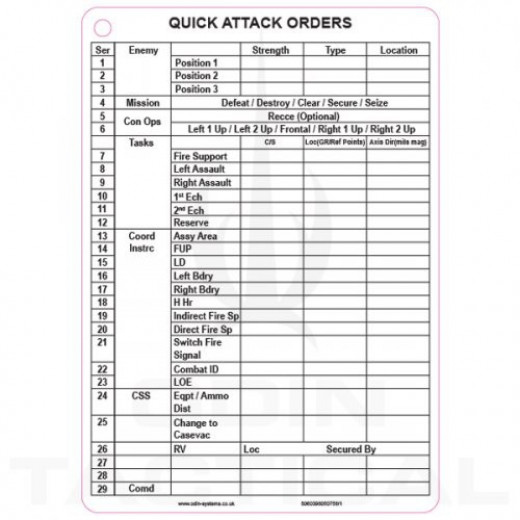 Quick Attack Orders Slate Card - B6